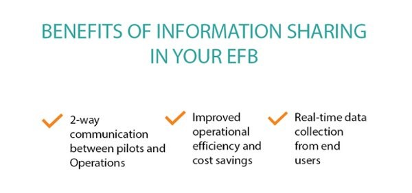 benefits of two-way info sharing with airline forms for EFB